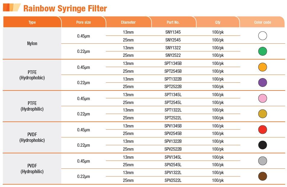 Syringe-Filter주문정보.jpeg