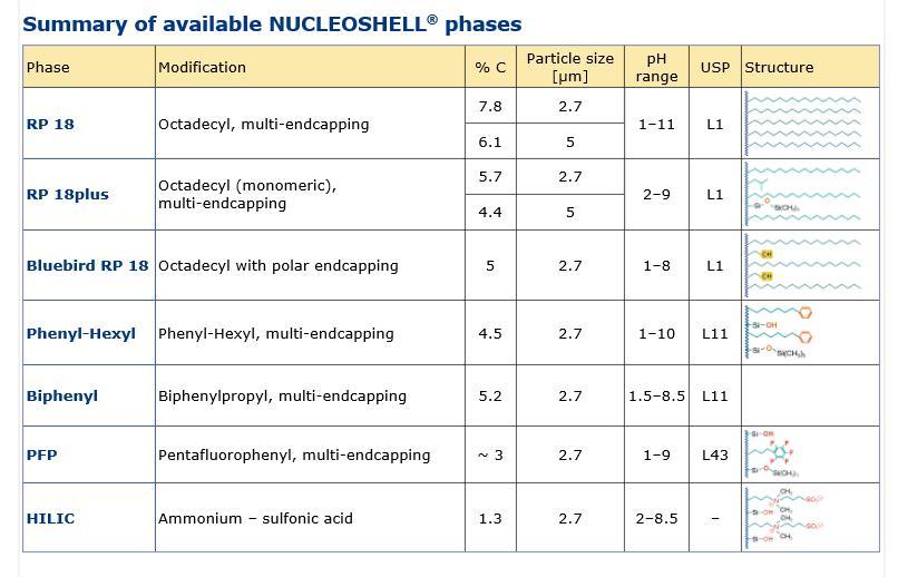nucleoshell-사양.jpeg